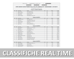 Classifiche in tempo reale